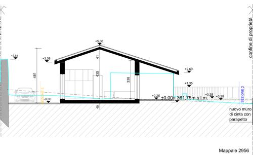 Terreno edificabile con licenza per casa singola a Stabio