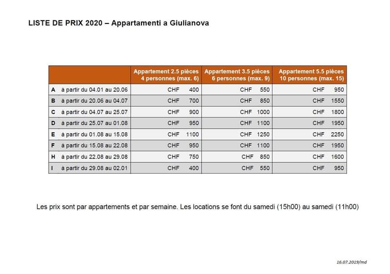 Giulianova / IT – Appartement 2.5 pièces en bord de mer, 4 personnes (max. 6) (10)